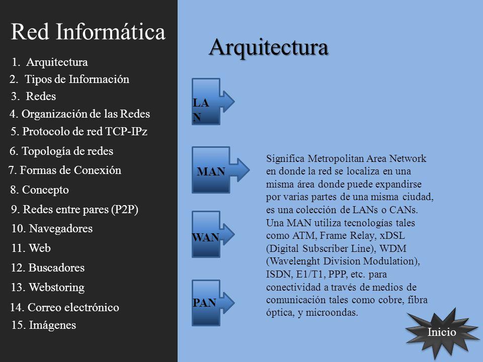 Arquitectura Inicio LA N MAN Significa Metropolitan Area Network en donde la red se localiza en una misma área donde puede expandirse por varias parte