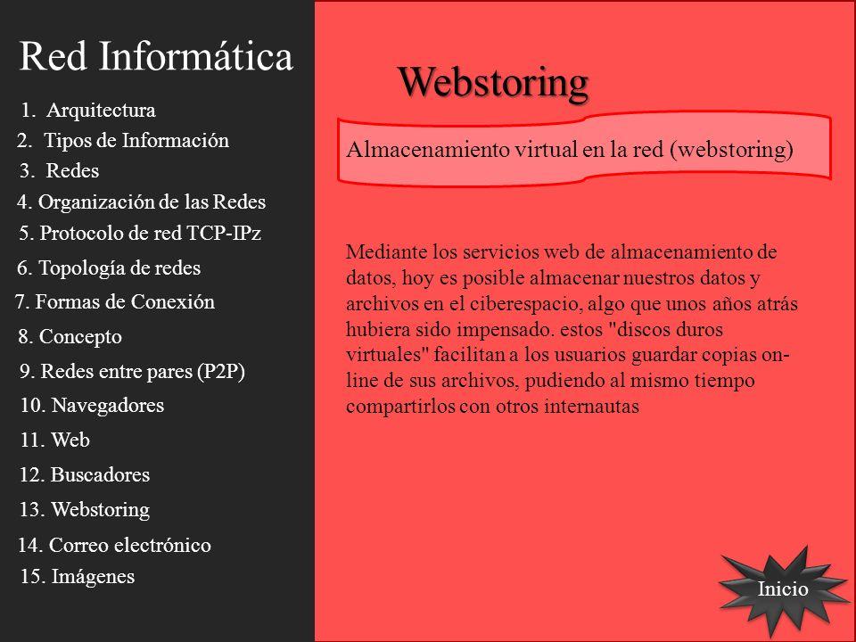 Inicio Webstoring Almacenamiento virtual en la red (webstoring) Mediante los servicios web de almacenamiento de datos, hoy es posible almacenar nuestr