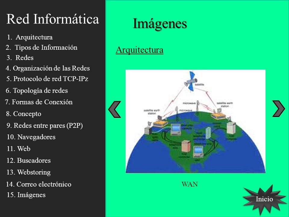Red Informática Imágenes Inicio WAN Arquitectura 1. Arquitectura 2. Tipos de Información 3. Redes 4. Organización de las Redes 5. Protocolo de red TCP