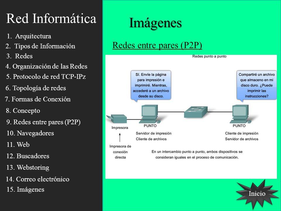 Red Informática Imágenes Inicio Redes entre pares (P2P) 1. Arquitectura 2. Tipos de Información 3. Redes 4. Organización de las Redes 5. Protocolo de