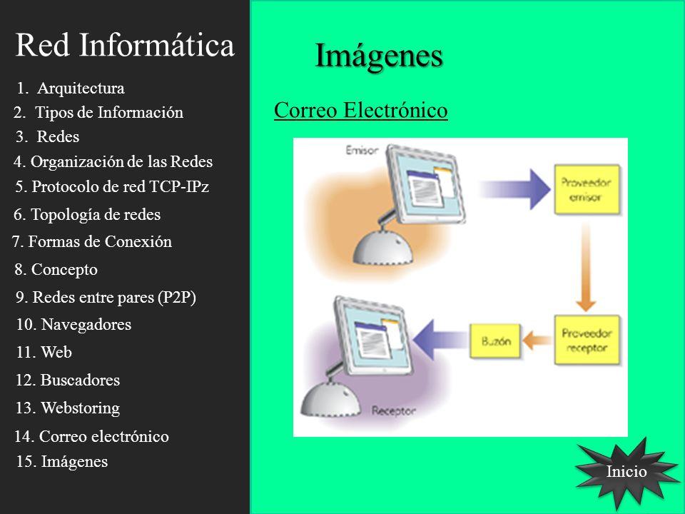 Imágenes Inicio Red Informática Correo Electrónico 1. Arquitectura 2. Tipos de Información 3. Redes 4. Organización de las Redes 5. Protocolo de red T