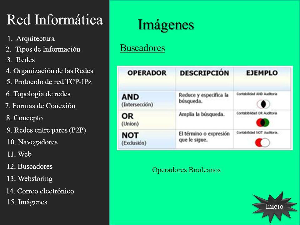 Imágenes Inicio Red Informática Buscadores Operadores Booleanos 1. Arquitectura 2. Tipos de Información 3. Redes 4. Organización de las Redes 5. Proto