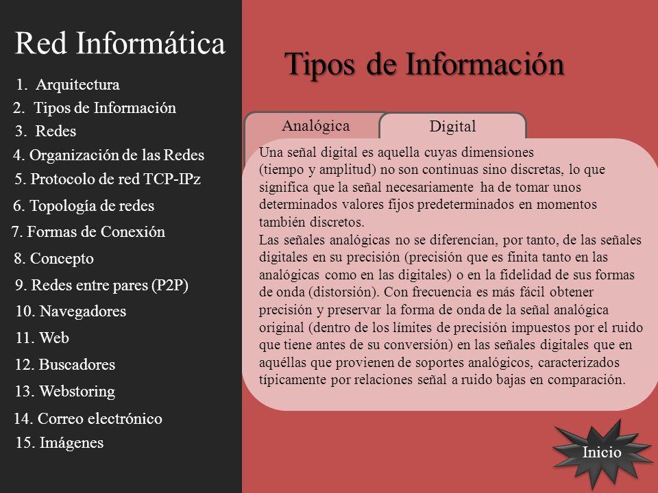 Tipos de Información Inicio Analógica Digital Una señal digital es aquella cuyas dimensiones (tiempo y amplitud) no son continuas sino discretas, lo q