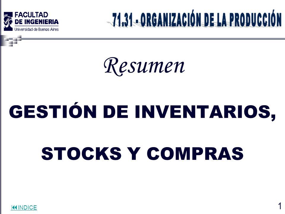 INDICE Gestión de Stocks o Inventarios Necesidad de Inventarios en la empresa Productos terminados: La fábrica trabaja contra stocks.