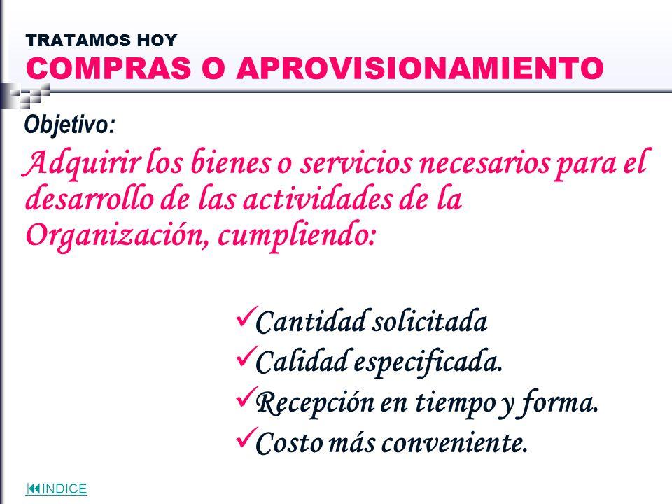 INDICE TRATAMOS HOY COMPRAS O APROVISIONAMIENTO Objetivo: Adquirir los bienes o servicios necesarios para el desarrollo de las actividades de la Organ