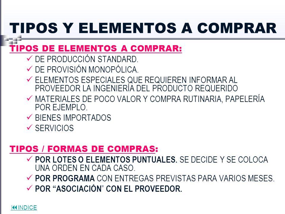INDICE TIPOS Y ELEMENTOS A COMPRAR TIPOS DE ELEMENTOS A COMPRAR: DE PRODUCCIÓN STANDARD. DE PROVISIÓN MONOPÓLICA. ELEMENTOS ESPECIALES QUE REQUIEREN I
