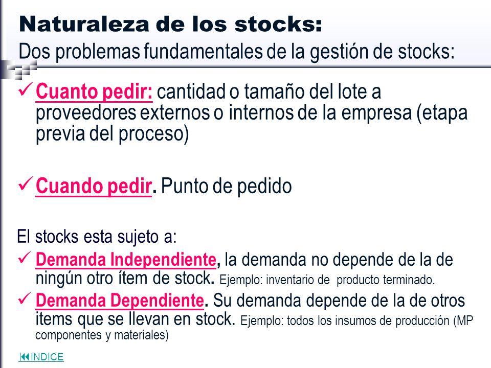 INDICE Naturaleza de los stocks: Dos problemas fundamentales de la gestión de stocks: Cuanto pedir: cantidad o tamaño del lote a proveedores externos