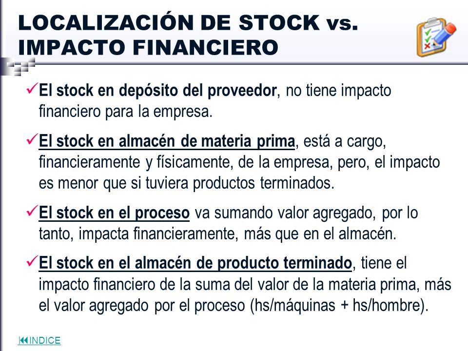 INDICE LOCALIZACIÓN DE STOCK vs. IMPACTO FINANCIERO El stock en depósito del proveedor, no tiene impacto financiero para la empresa. El stock en almac