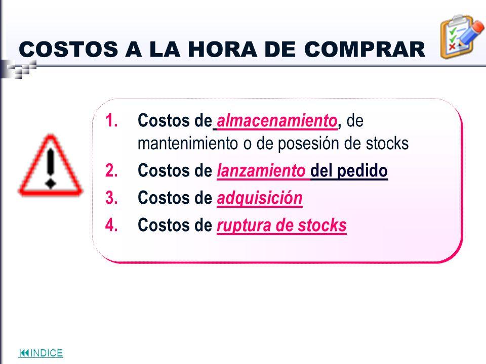 INDICE COSTOS A LA HORA DE COMPRAR 1. Costos de almacenamiento, de mantenimiento o de posesión de stocks 2.Costos de lanzamiento del pedido 3.Costos d