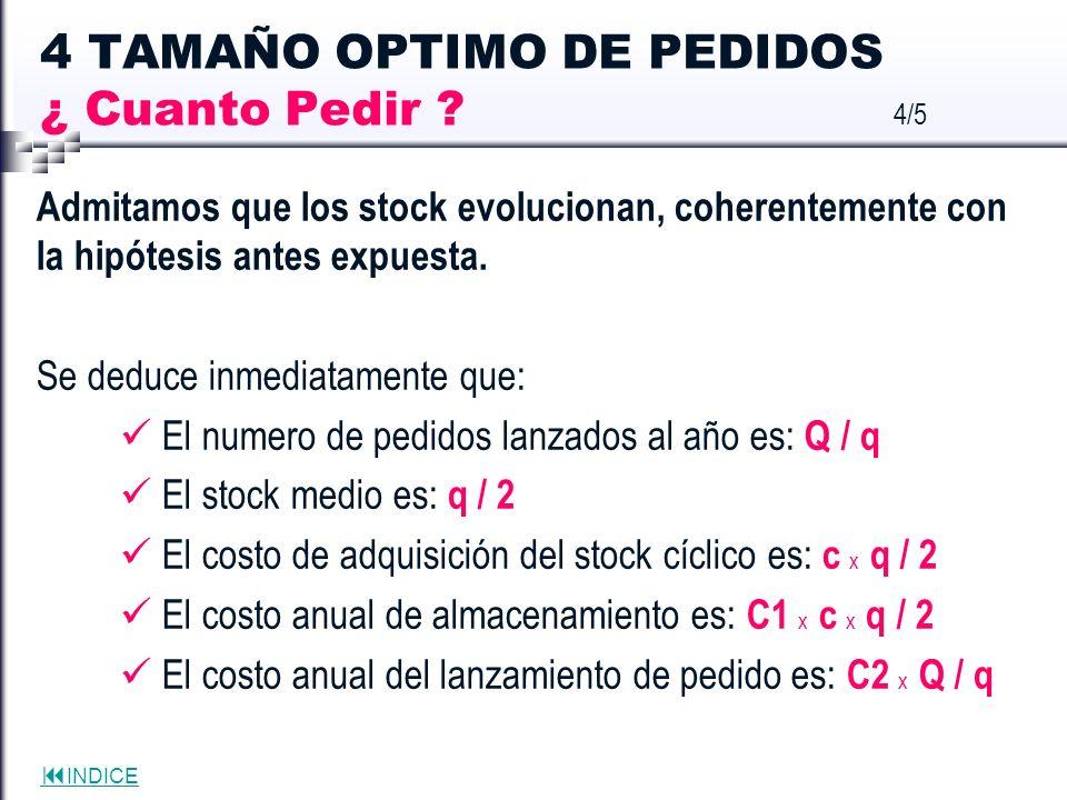 INDICE Admitamos que los stock evolucionan, coherentemente con la hipótesis antes expuesta. Se deduce inmediatamente que: El numero de pedidos lanzado