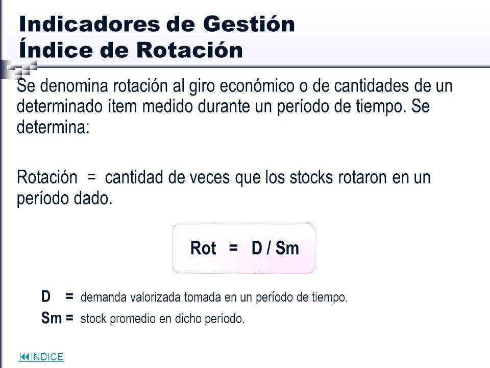 INDICE Indicadores de Gestión Índice de Rotación Se denomina rotación al giro económico o de cantidades de un determinado ítem medido durante un perío
