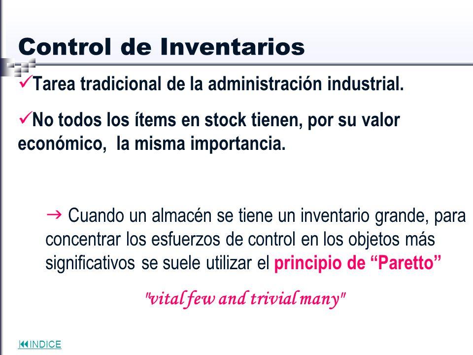 INDICE Control de Inventarios Tarea tradicional de la administración industrial. No todos los ítems en stock tienen, por su valor económico, la misma