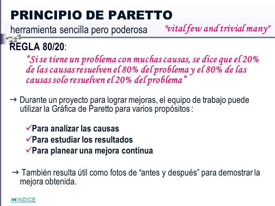 INDICE PRINCIPIO DE PARETTO herramienta sencilla pero poderosa REGLA 80/20 : Si se tiene un problema con muchas causas, se dice que el 20% de las caus