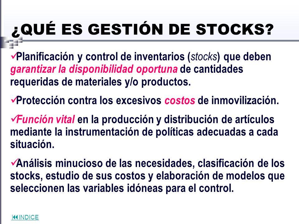 INDICE ¿QUÉ ES GESTIÓN DE STOCKS? Planificación y control de inventarios ( stocks ) que deben garantizar la disponibilidad oportuna de cantidades requ