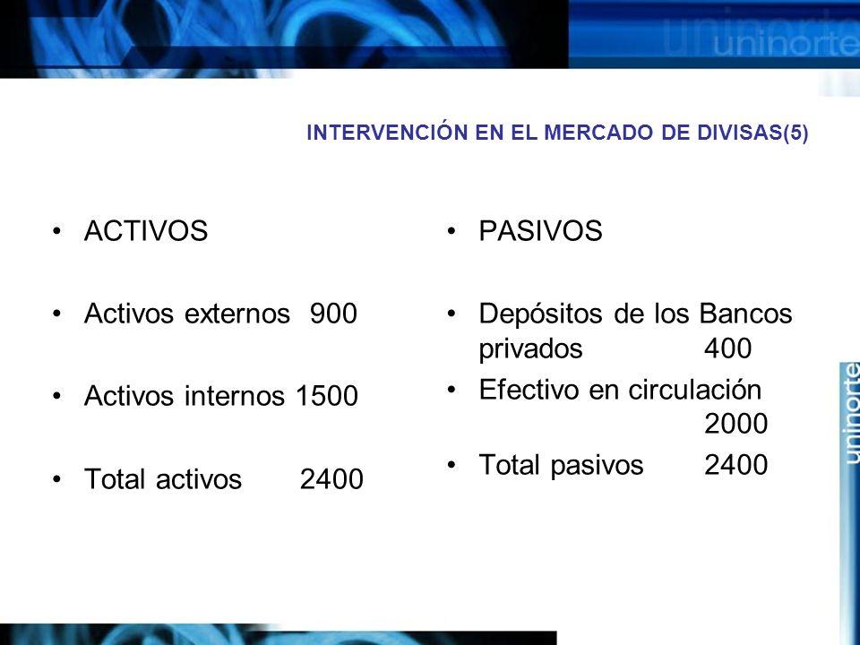 INTERVENCIÓN EN EL MERCADO DE DIVISAS(5) ACTIVOS Activos externos 900 Activos internos 1500 Total activos 2400 PASIVOS Depósitos de los Bancos privado