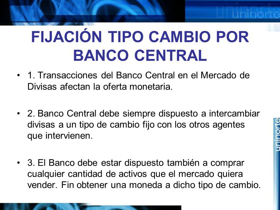 FIJACIÓN TIPO CAMBIO POR BANCO CENTRAL 1. Transacciones del Banco Central en el Mercado de Divisas afectan la oferta monetaria. 2. Banco Central debe