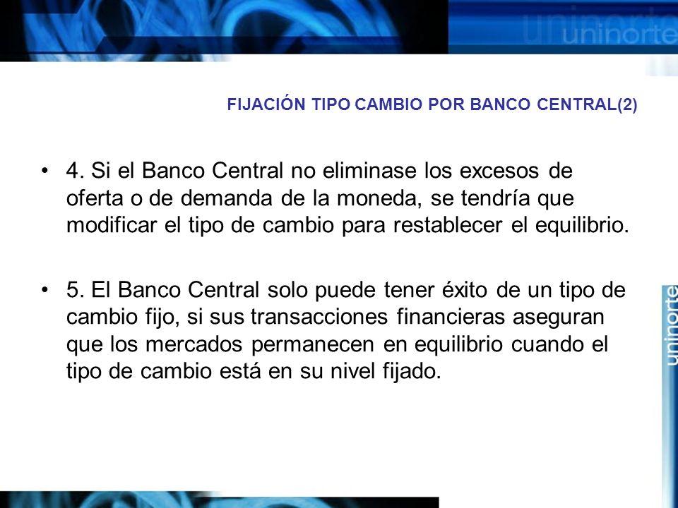 FIJACIÓN TIPO CAMBIO POR BANCO CENTRAL(2) 4. Si el Banco Central no eliminase los excesos de oferta o de demanda de la moneda, se tendría que modifica