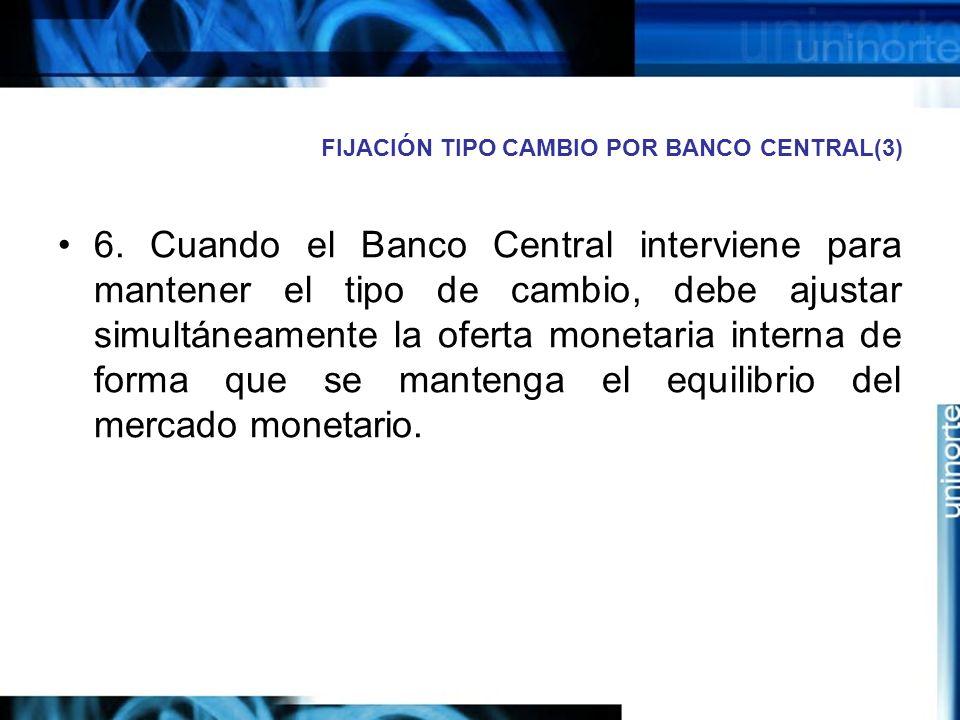 FIJACIÓN TIPO CAMBIO POR BANCO CENTRAL(3) 6. Cuando el Banco Central interviene para mantener el tipo de cambio, debe ajustar simultáneamente la ofert
