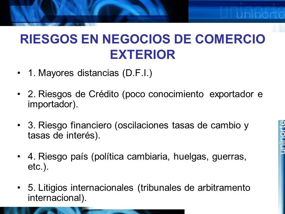 RIESGOS EN NEGOCIOS DE COMERCIO EXTERIOR 1. Mayores distancias (D.F.I.) 2. Riesgos de Crédito (poco conocimiento exportador e importador). 3. Riesgo f