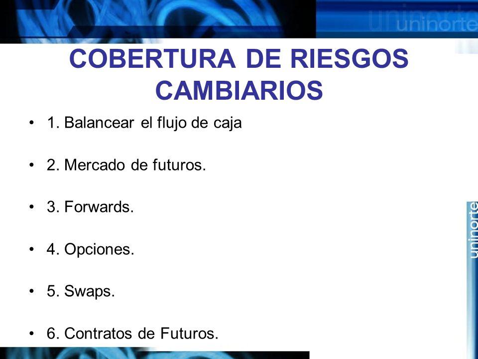 COBERTURA DE RIESGOS CAMBIARIOS 1. Balancear el flujo de caja 2. Mercado de futuros. 3. Forwards. 4. Opciones. 5. Swaps. 6. Contratos de Futuros.