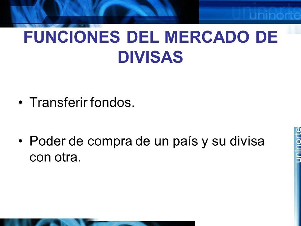 FUNCIONES DEL MERCADO DE DIVISAS Transferir fondos. Poder de compra de un país y su divisa con otra.
