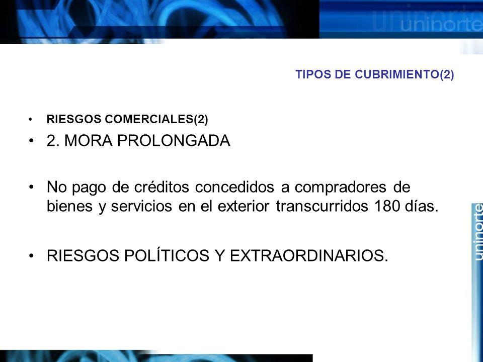 TIPOS DE CUBRIMIENTO(2) RIESGOS COMERCIALES(2) 2. MORA PROLONGADA No pago de créditos concedidos a compradores de bienes y servicios en el exterior tr