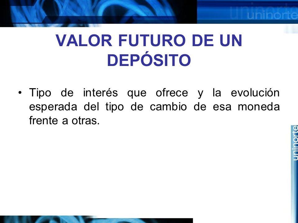 VALOR FUTURO DE UN DEPÓSITO Tipo de interés que ofrece y la evolución esperada del tipo de cambio de esa moneda frente a otras.