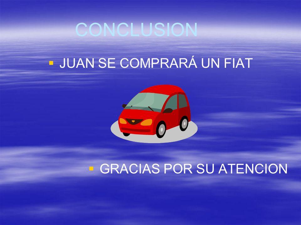CONCLUSION JUAN SE COMPRARÁ UN FIAT GRACIAS POR SU ATENCION