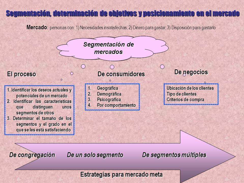 El mercado empresarial 1.