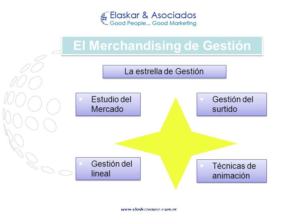 Elaskar & Asoc. jelaskar@ciudad.com.ar 351 5122587 La estrella de Gestión Estudio del Mercado Gestión del surtido Gestión del lineal Técnicas de anima