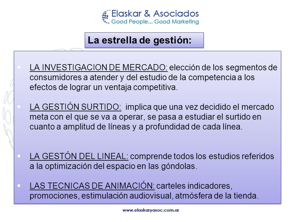 Elaskar & Asoc. jelaskar@ciudad.com.ar 351 5122587 LA INVESTIGACION DE MERCADO: elección de los segmentos de consumidores a atender y del estudio de l