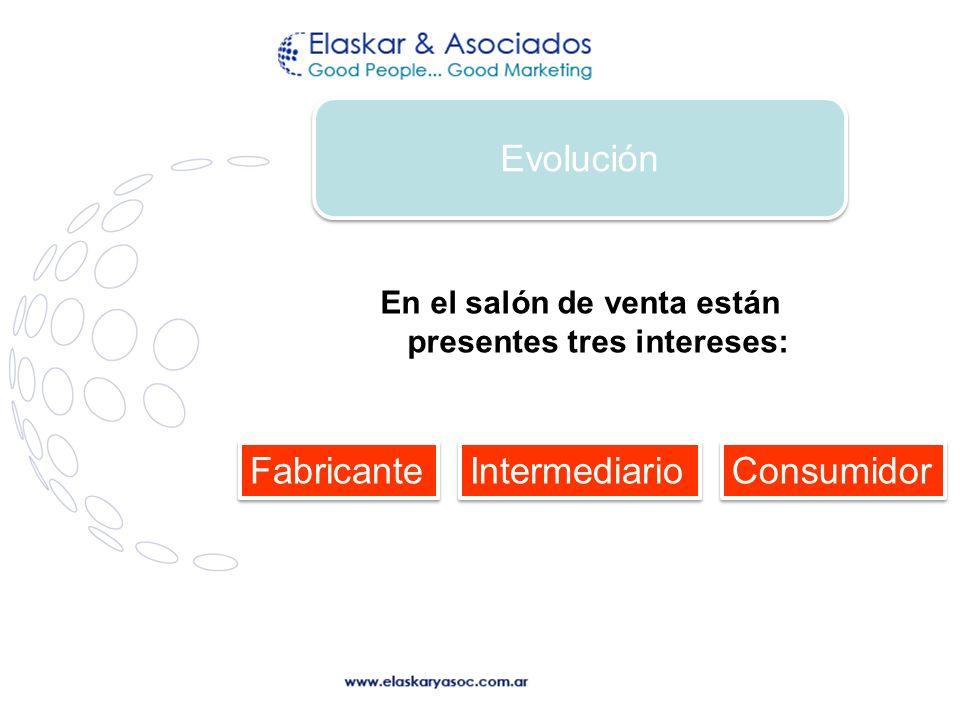 En el salón de venta están presentes tres intereses: Evolución Fabricante Intermediario Consumidor
