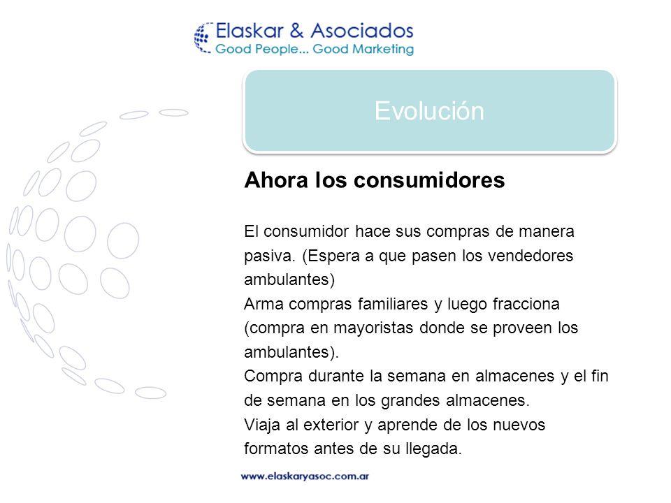 Evolución Ahora los consumidores El consumidor hace sus compras de manera pasiva. (Espera a que pasen los vendedores ambulantes) Arma compras familiar