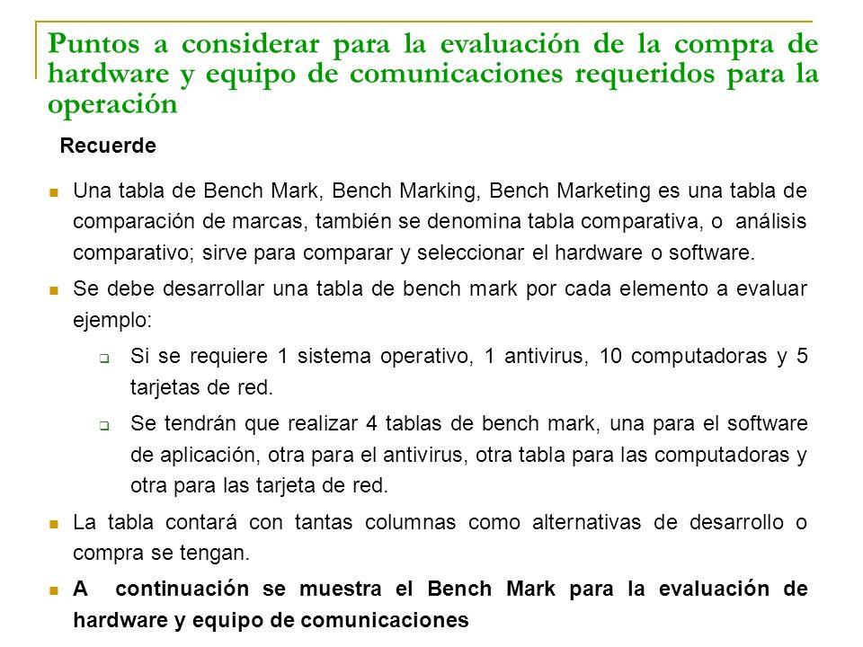 Una tabla de Bench Mark, Bench Marking, Bench Marketing es una tabla de comparación de marcas, también se denomina tabla comparativa, o análisis compa