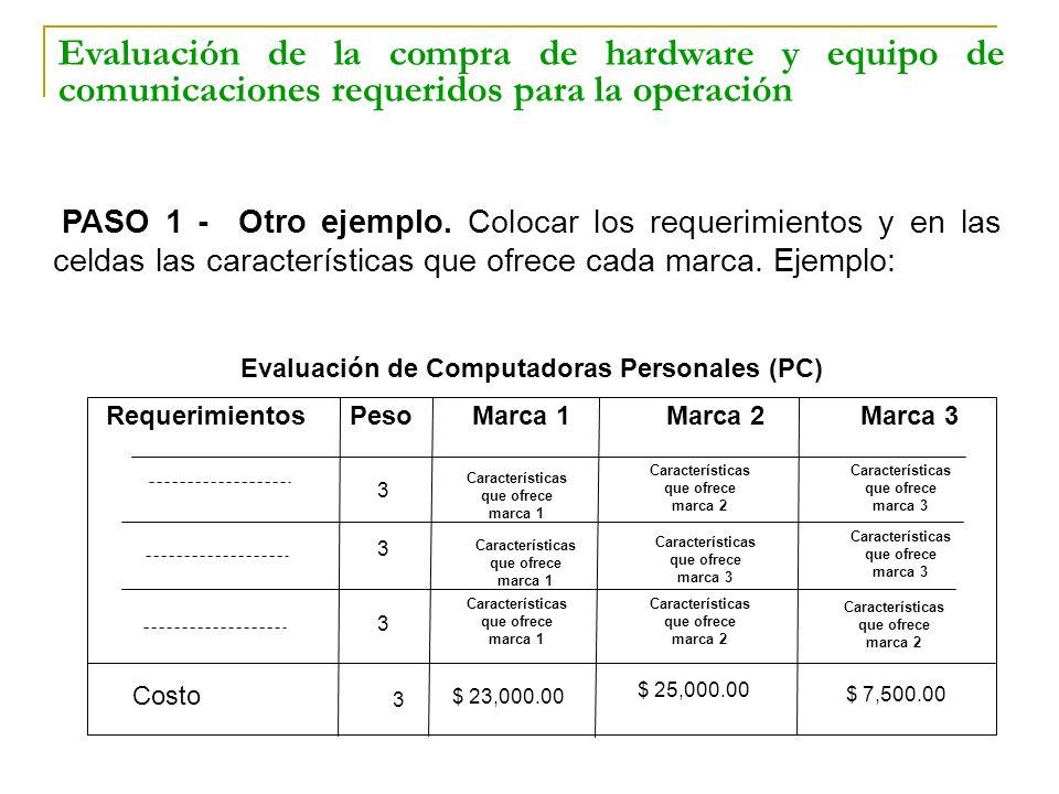 PASO 1 - Otro ejemplo. Colocar los requerimientos y en las celdas las características que ofrece cada marca. Ejemplo: Evaluación de la compra de hardw