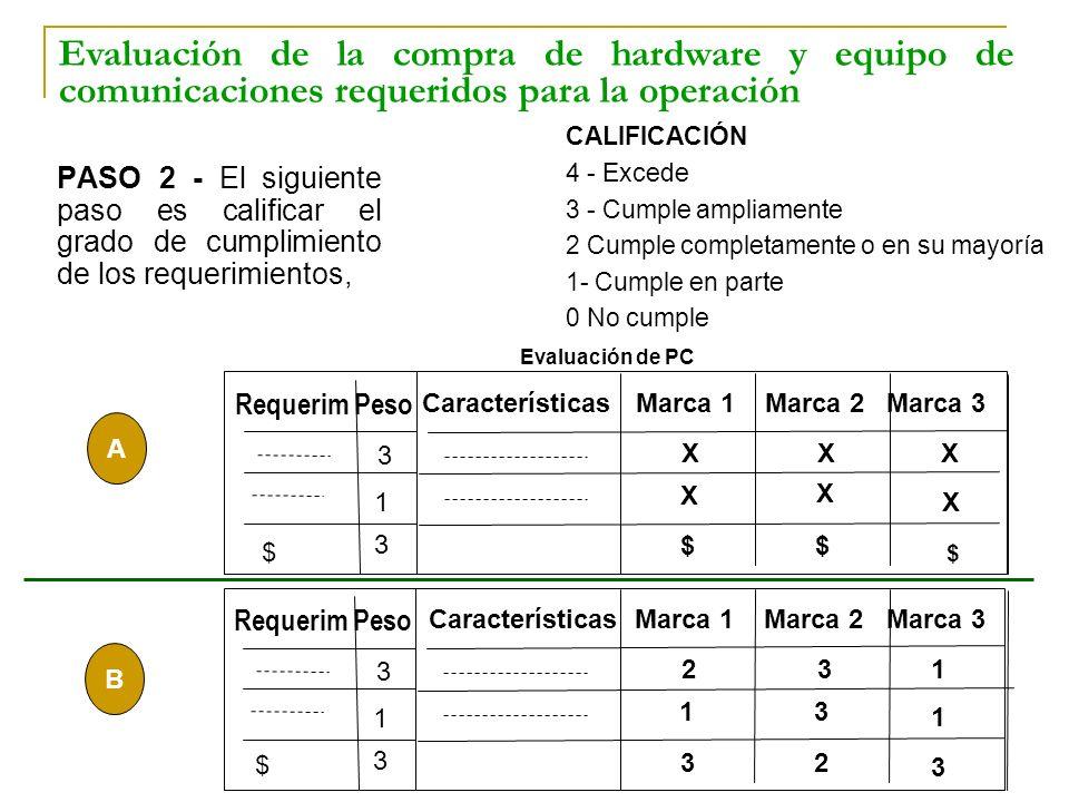PASO 2 - El siguiente paso es calificar el grado de cumplimiento de los requerimientos, CALIFICACIÓN 4 - Excede 3 - Cumple ampliamente 2 Cumple comple