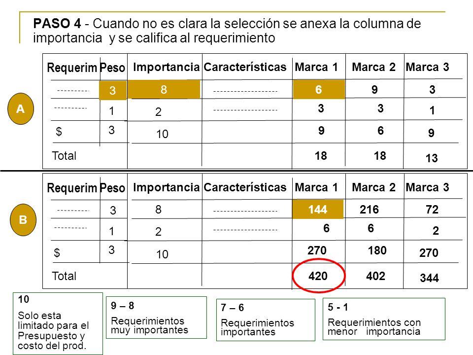 PASO 4 - Cuando no es clara la selección se anexa la columna de importancia y se califica al requerimiento Importancia Características Marca 1 Marca 2