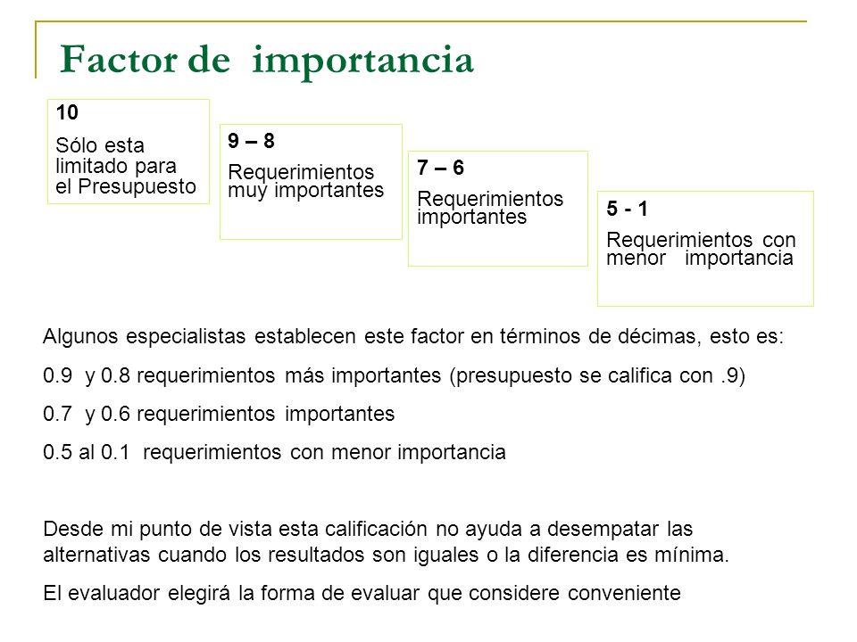 Factor de importancia 9 – 8 Requerimientos muy importantes 7 – 6 Requerimientos importantes 5 - 1 Requerimientos con menor importancia 10 Sólo esta li