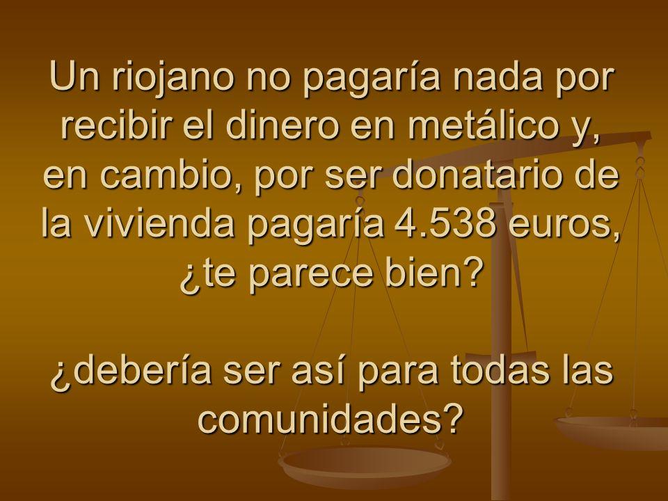 Un riojano no pagaría nada por recibir el dinero en metálico y, en cambio, por ser donatario de la vivienda pagaría 4.538 euros, ¿te parece bien? ¿deb