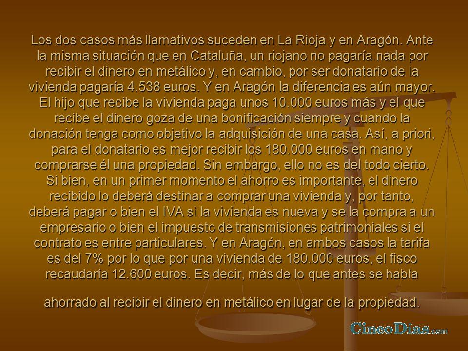 Los dos casos más llamativos suceden en La Rioja y en Aragón. Ante la misma situación que en Cataluña, un riojano no pagaría nada por recibir el diner