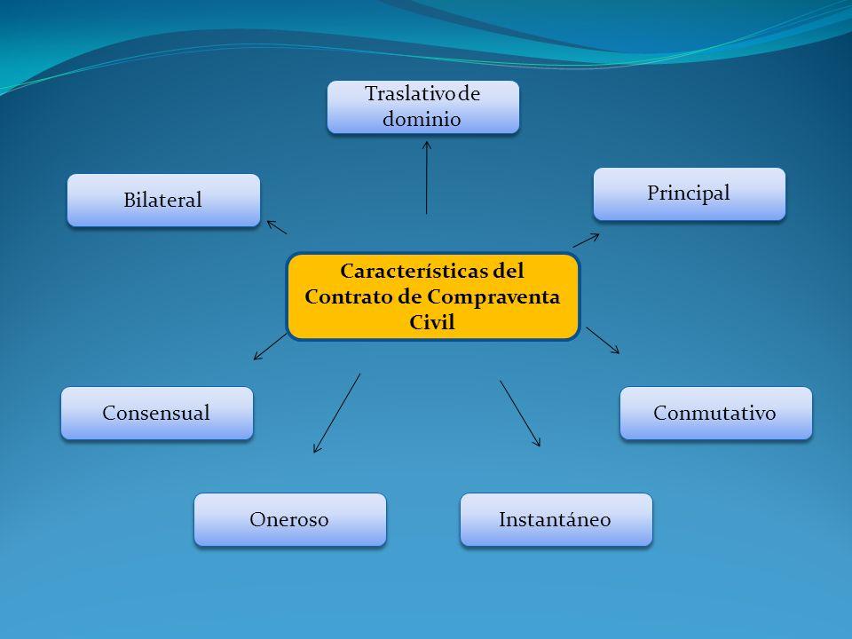 Características del Contrato de Compraventa Civil Traslativo de dominio Bilateral Instantáneo Oneroso Consensual Conmutativo Principal