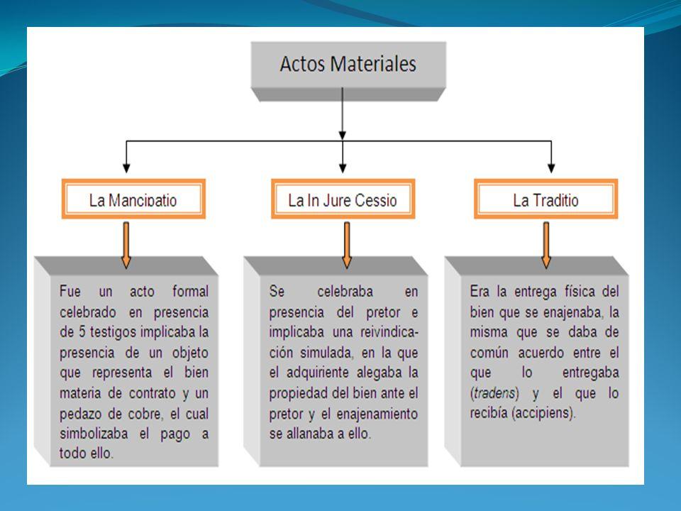Contrato CivilContrato Mercantil 1) Competencia y jurisdicción del tribunal en caso de litigio.
