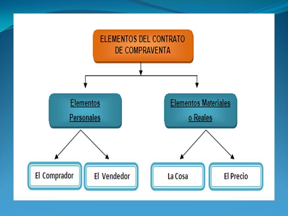 Legislación de la Compraventa Civil La Compraventa Civil en nuestro país está legislada por el Código Civil en el Título XXIII Art.