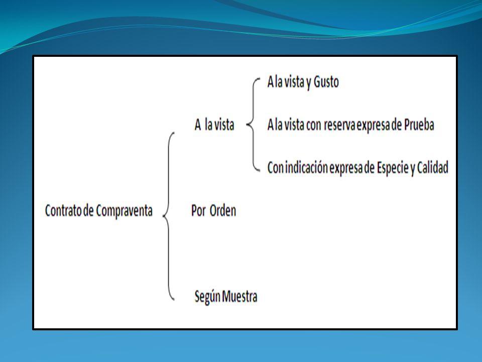 CONTRATOS DE COMPRAVENTA Diferencia según tipos de BIENES: MUEBLES: Son eminentemente CONSENSUALES.