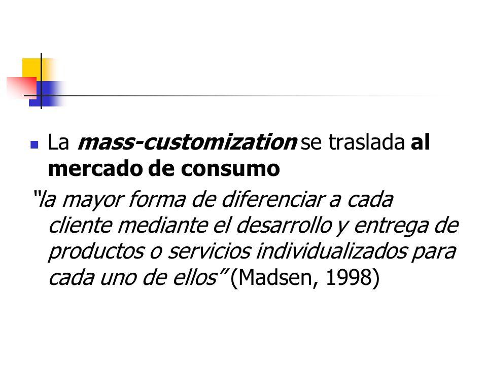 CLIENTECONSUMIDORVENTASPRODUCTOPRODUCCIONORIENTACION ADAPTADO a las necesidades de cada cliente SERVICIOVARIEDADCALIDAD CONSUMO MASIVO PRODUCTO Satisfacción del Cliente Maximizar las ventas Maximizar calidad Minimizar costesOBJETIVO Marketing one-to-one Marketing Relacional Orientación al Mercado Marketing Transaccional 4 P´S de McCarthy, Marketing Mix TEORIA GLOBAL CRECIENTE MUNDIAL CRECIENTE LOCAL NULACOMPETENCIA VIRTUAL de la Información >>>>>>>>>D TRADICIONAL S>>>>>> TRADICIONAL D S TRADICIONAL D >S TRADICIONAL D>>>S MERCADO 5º ETAPA4º ETAPA3º ETAPA2º ETAPA1 ª ETAPA Internet Fuente: elaboración propia