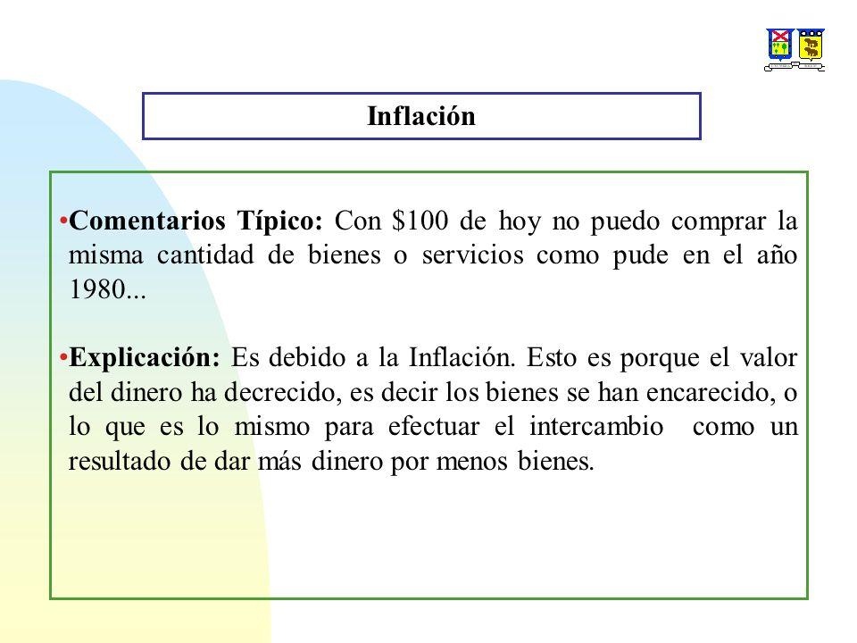 Inflación Comentarios Típico: Con $100 de hoy no puedo comprar la misma cantidad de bienes o servicios como pude en el año 1980...