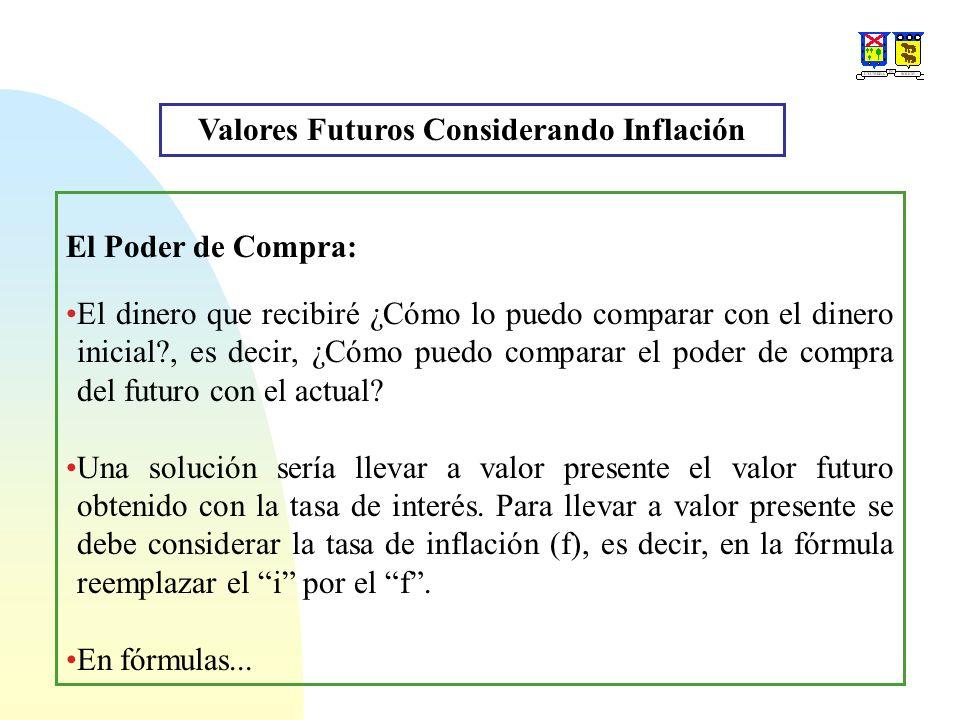 El Poder de Compra: El dinero que recibiré ¿Cómo lo puedo comparar con el dinero inicial?, es decir, ¿Cómo puedo comparar el poder de compra del futuro con el actual.