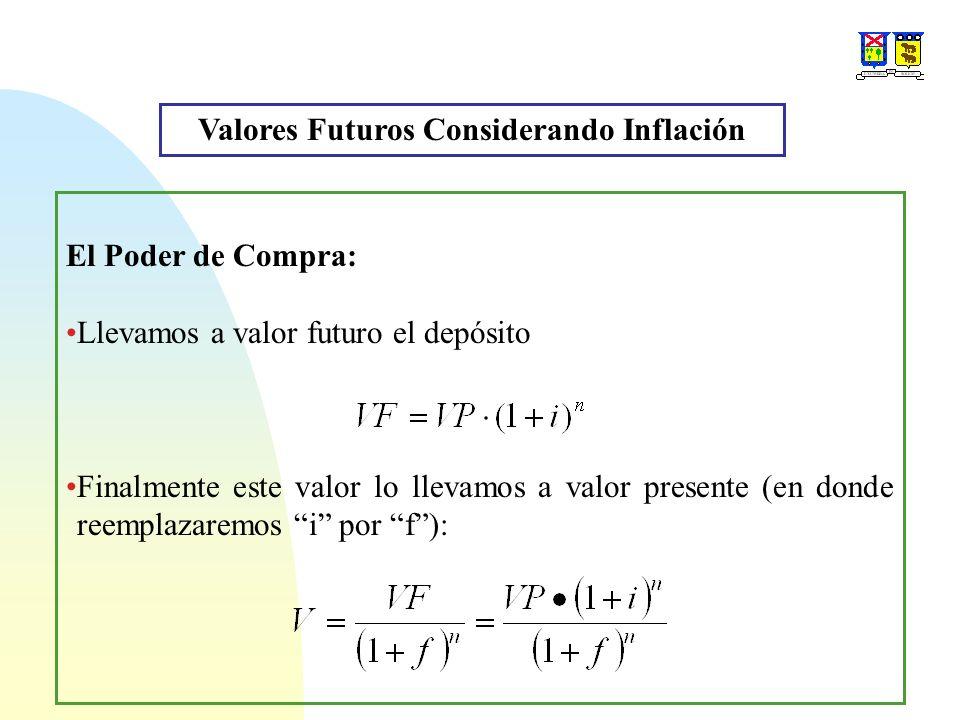 El Poder de Compra: Llevamos a valor futuro el depósito Finalmente este valor lo llevamos a valor presente (en donde reemplazaremos i por f): Valores Futuros Considerando Inflación