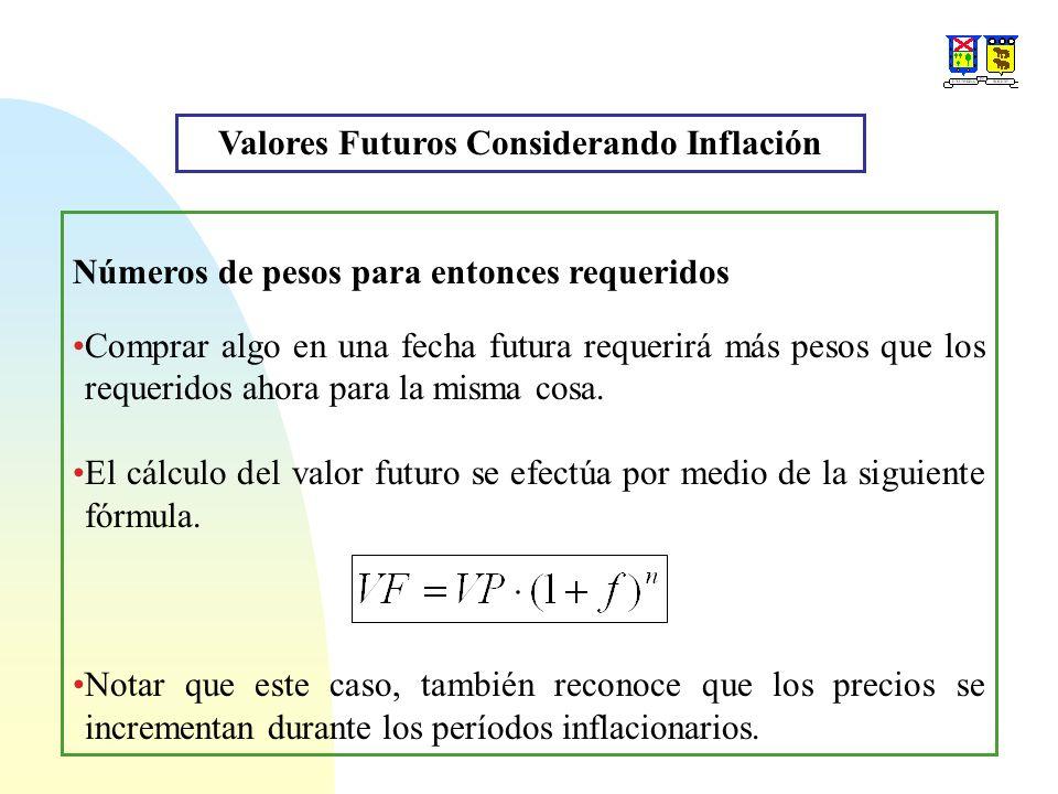 Números de pesos para entonces requeridos Comprar algo en una fecha futura requerirá más pesos que los requeridos ahora para la misma cosa.
