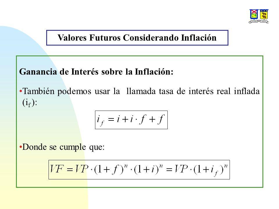 Ganancia de Interés sobre la Inflación: También podemos usar la llamada tasa de interés real inflada (i f ): Donde se cumple que: Valores Futuros Considerando Inflación